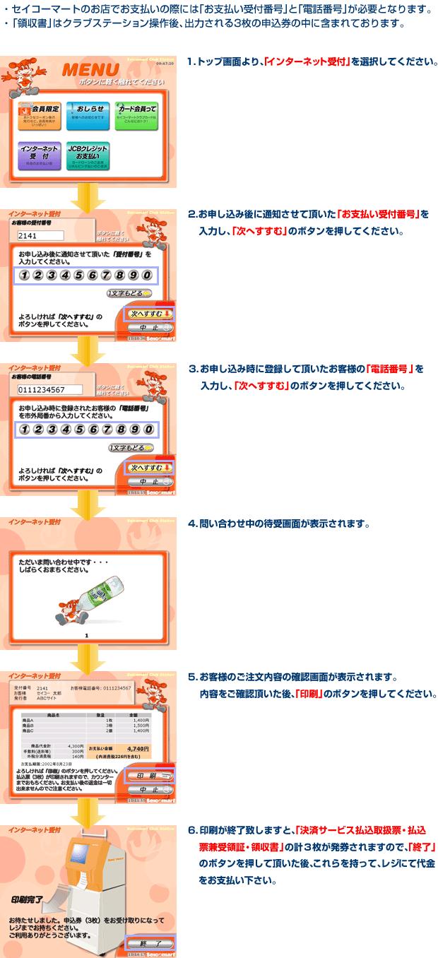 端末操作方法_セイコーマート