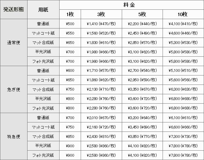 A3サイズの料金表