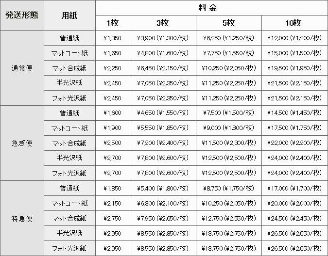 B1サイズの料金表
