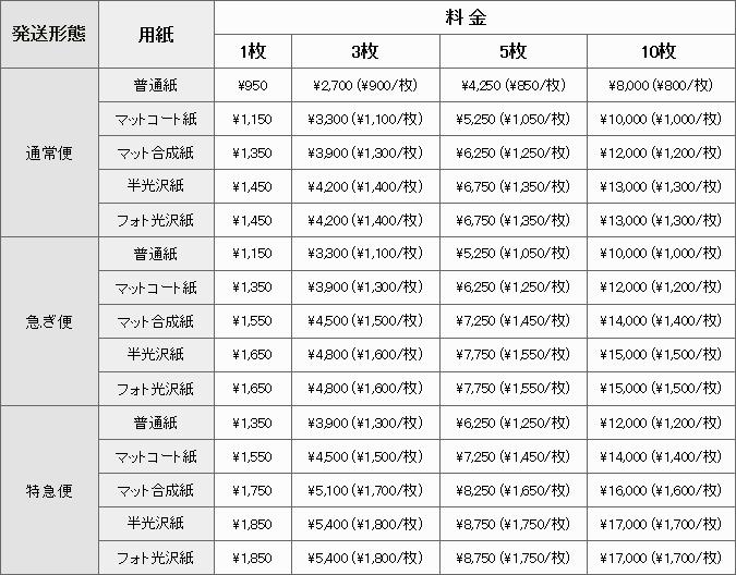 B2サイズの料金表