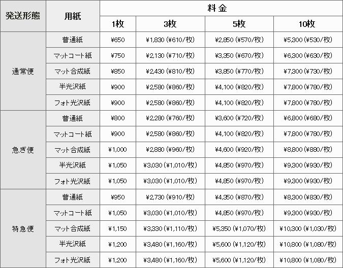 B3サイズの料金表