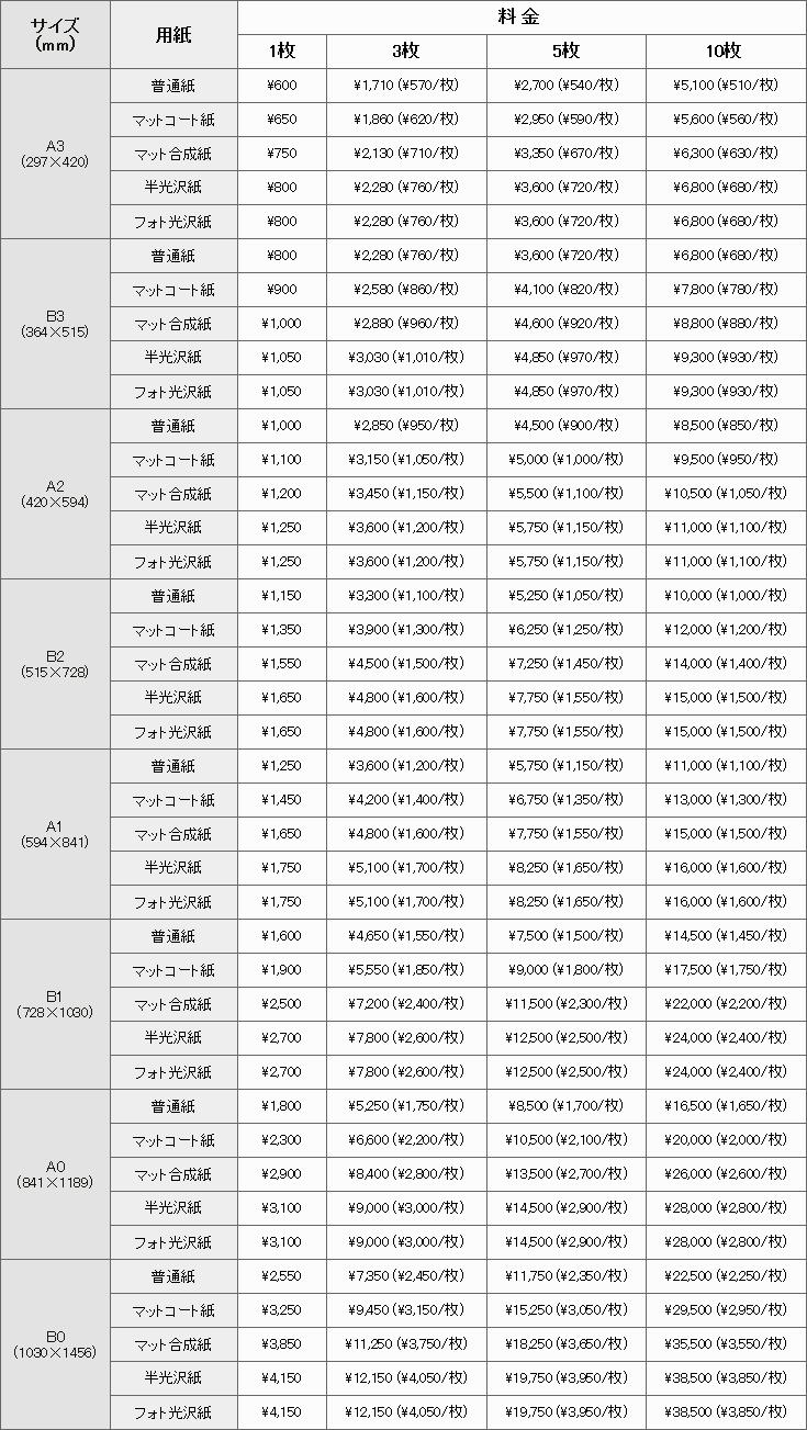 料金表_急ぎ便